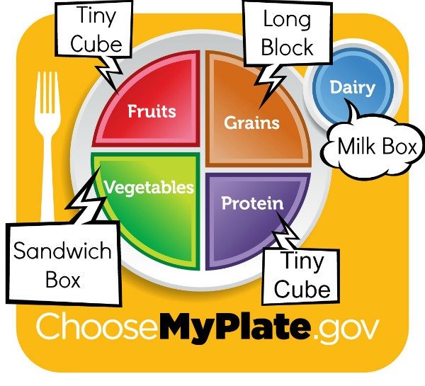 Choose My Plate using your Rubbermaid LunchBlox